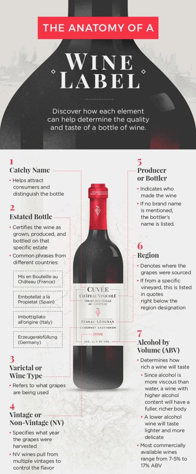 wine bannerblog